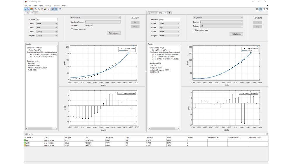 Création de plusieurs ajustements dans l'application Curve Fitting.