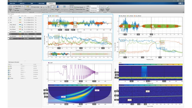 L'application Signal Analyzer de Signal Processing Toolbox.