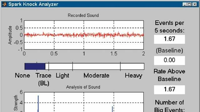 Ford Motor Company a utilisé Data Acquisition Toolbox pour effectuer une analyse en direct de la qualité du son tout en calibrant ses moteurs.