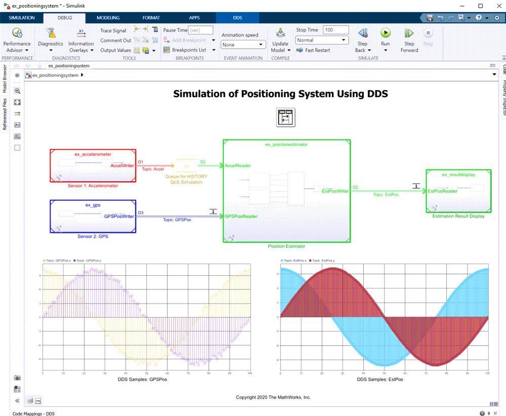 Deux graphes montrant les résultats de simulation pour un système de positionnement.