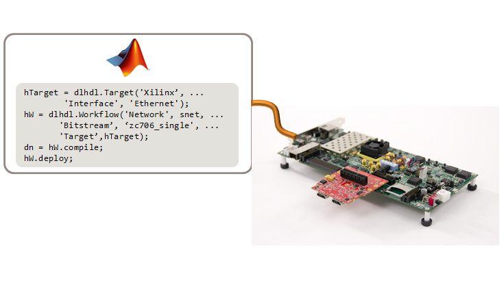 Utilisation de MATLAB pour configurer la carte et l'interface, compiler le réseau et le déployer sur FPGA