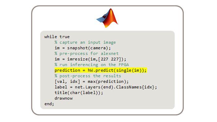 Boucle MATLAB qui capture une image, opère un prétraitement en la redimensionnant pour AlexNet, effectue des inférences de Deep Learning sur le FPGA, puis la post-traite et affiche les résultats.