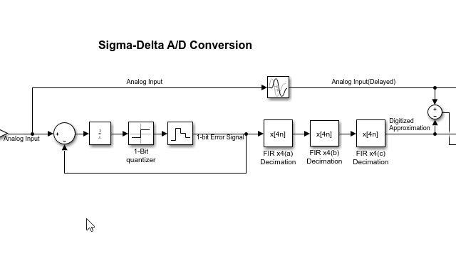Filtre de décimation multi-étages pour une conversion analogique-numérique Sigma-Delta