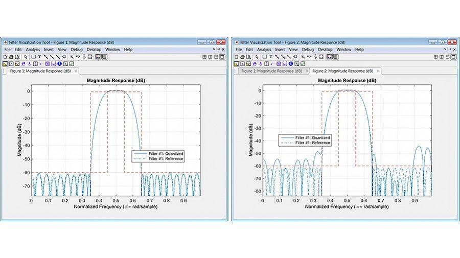 Conception et analyse de filtres en virgule fixe