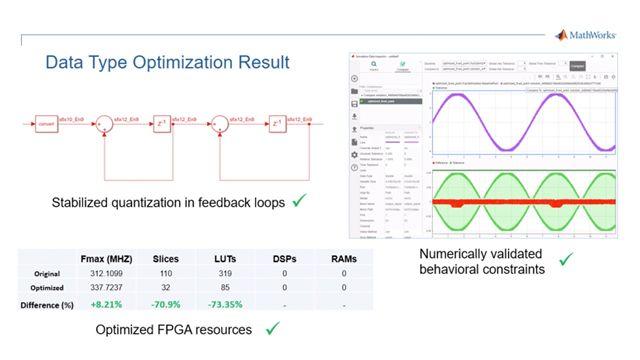Utilisez la fonctionnalité d'optimisation des types de données de Fixed-Point Designer pour identifier les types de données optimaux en vue d'une implémentation efficace sur un FPGA tout en respectant les contraintes sur le comportement numérique de votre système.