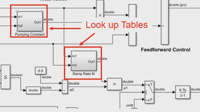 Utilisez la fonctionnalité d'optimisation des tables de conversion de Fixed-Point Designer pour approximer une fonction ou un bloc existant. Vous pouvez également compresser les tables de conversion dans votre design pour réduire l'utilisation de la mémoire RAM.