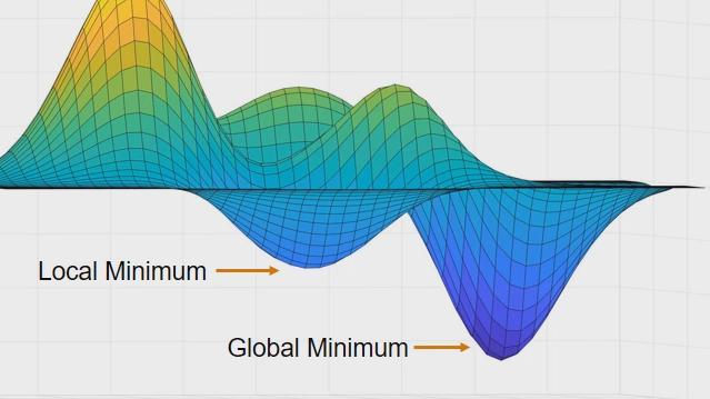 Recherchez des optimums globaux pour des problèmes avec des évaluations des fonctions objectifs chronophages, notamment des modèles de boîte noire. La fonction surrogateopt de la Global Optimization Toolbox établit et optimise une fonction de substitution en lieu et place de la coûteuse fonction.