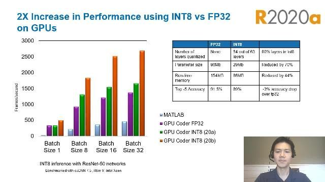 Découvrez comment quantifier, calibrer et valider des réseaux de neurones profonds dans MATLAB en utilisant une approche boîte blanche pour faire des compromis entre performance et précision, puis déployez le DNN quantifié sur un GPU embarqué et une carte  FPGA.