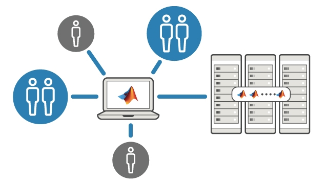 MATLAB Parallel Server Add-On for Campus-Wide License