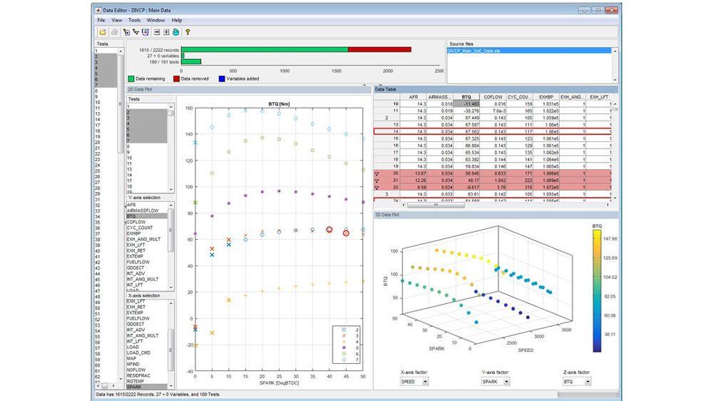 Utilisez l'éditeur de données pour sélectionner un sous-ensemble de tests et afficher les données dans différents formats: tracés 2D, tracés 3D et table.