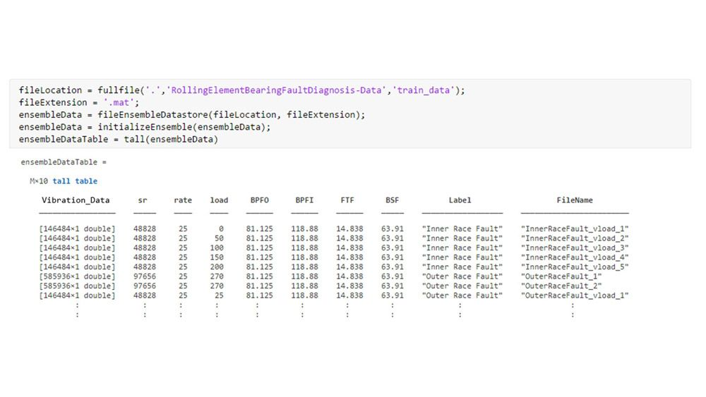 Managing multiple files by using a data ensemble.