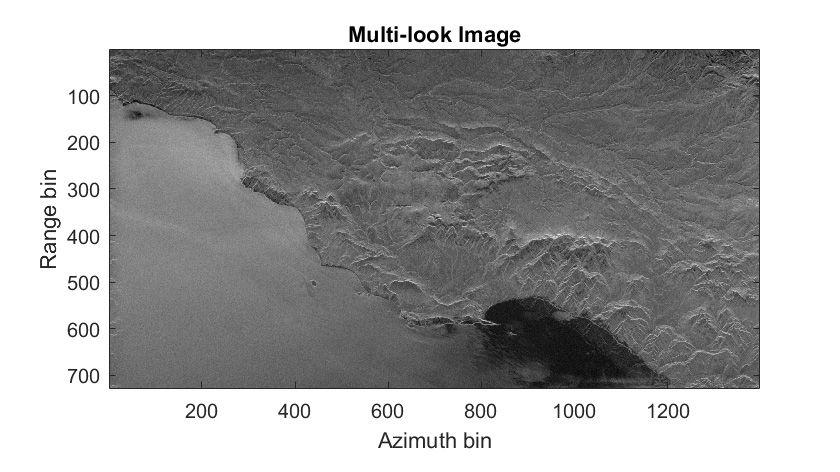 Satellite avec une charge utile radar tournée vers le sol pour générer une image SAR.