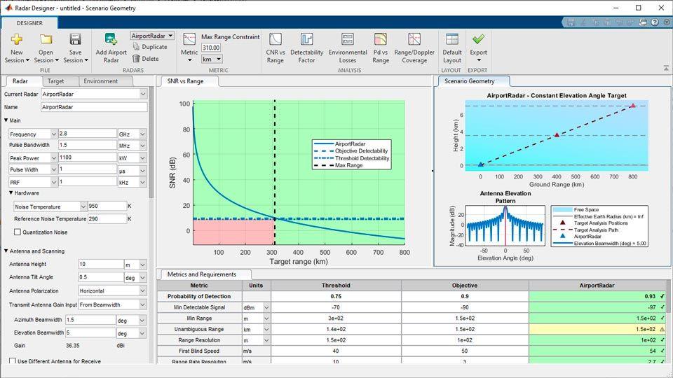 ApplicationRadarDesigner montrant un design actif, notamment les exigences, un graphique à codes couleur et des diagrammes.