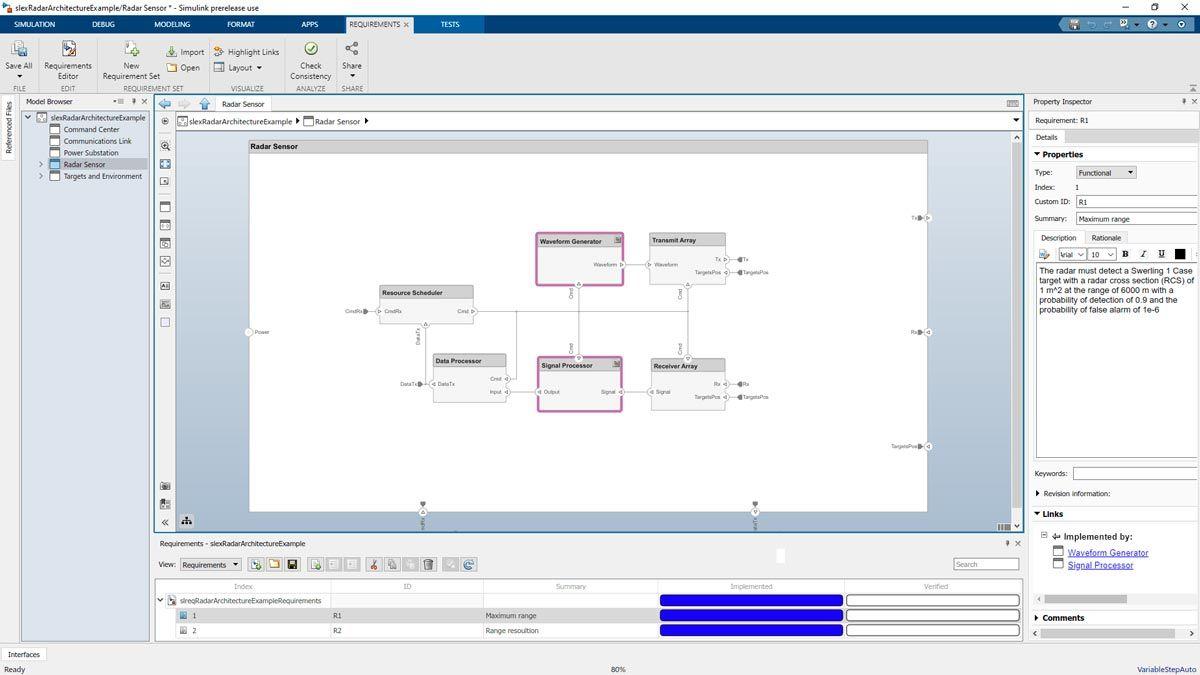 ApplicationSystemComposer avec un design de radar et un panneau de l'interface indiquant l'état des exigences.