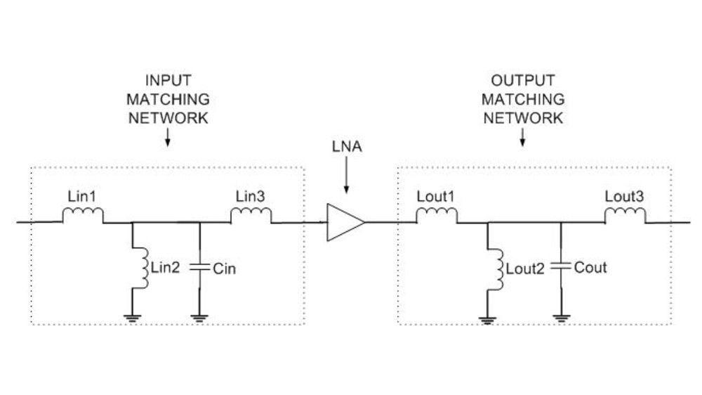 Conception d'un réseau d'adaptation avec des composants localisés.