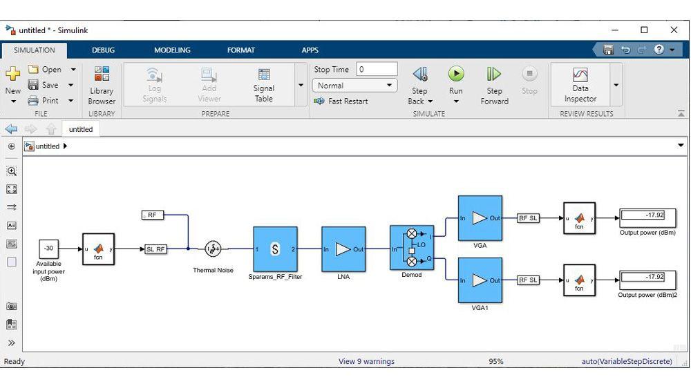 Un modèle de type circuit envelope généré automatiquement avec l'application RF Budget Analyzer.