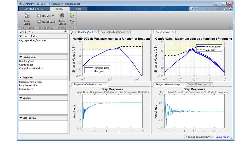 Control System Tuner avec plusieurs variantes de paramètres (réponse ajustée).