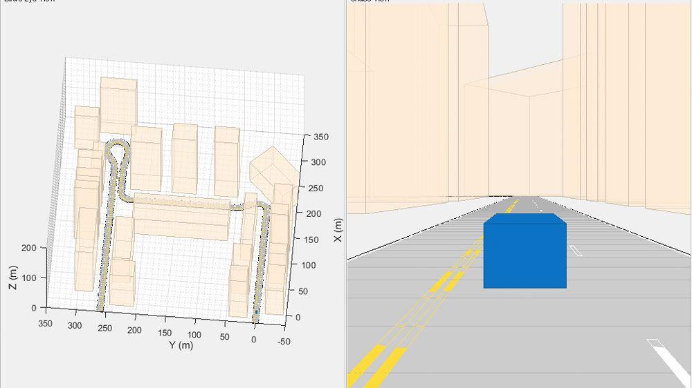 Localisation d'un égo-véhicule par odométrie visuelle-inertielle dans un environnement sans GPS