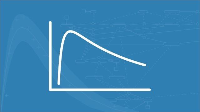 Cette vidéo montre comment simuler un modèle dans SimBiology avec l'application SimBiology Model Analyzer.