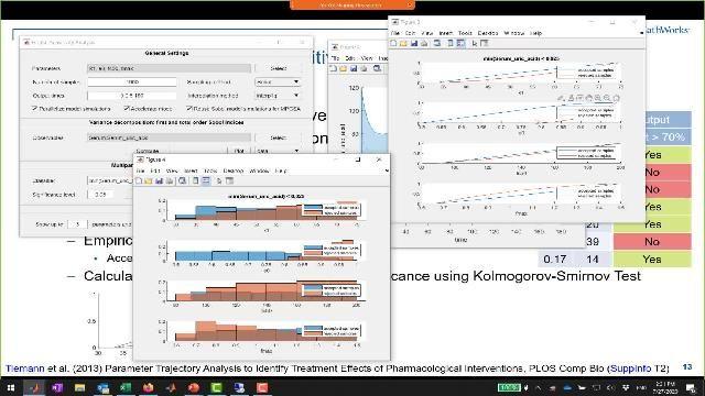 Découvrez la fonctionnalité d'analyse de la sensibilité globale (GSA) dans SimBiology. Vous verrez comment calculer les indices de Sobol et effectuer une analyse de la sensibilité globale multiparamétrique afin d'étudier les paramètres d'entrée qui déterminent la réponse du modèle.