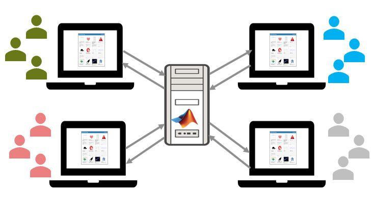Héberger et partager des applications web avec MATLAB Web App Server.