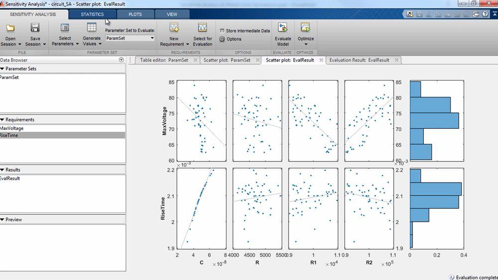 Analyse de sensibilité et simulations de Monte-Carlo pour un modèle de circuit électrique