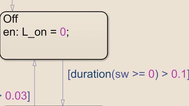 Exprimez de manière plus concise les logiques de machines d'état avec les opérateurs de durée et de temps écoulé dans Stateflow.