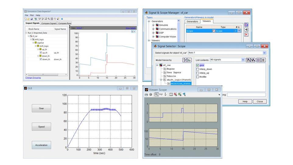 Options de visualisation des données de simulation sous Stateflow. En haut à gauche : Simulink Data Inspector pour comparer des signaux spécifiques, en bas à gauche : interface MATLAB personnalisée pour analyser des données, à droite : Simulink Signal Selector pour comparer des états spécifiques.