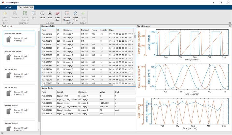 Vue du trafic du bus CAN FD, dans l'application CAN FD Explorer, montrant des visualisations de signaux et de signaux décodés.