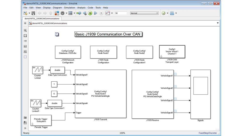 Modèle pour l'envoi et la réception de données J1939 utilisant les blocs J1939 Transmit et J1939 Receive. Le modèle utilise également des blocs de configuration en réseau J1939, des blocs de configuration de la couche transport CAN J1939 et des blocs de configuration des nœuds J1939 pour paramétrer la communication.