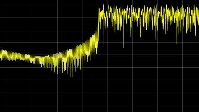 Tour d'horizon des fonctionnalités de modélisation, d'analyse, de design et de test de la nouvelle WLANToolbox pour le standard IEEE 802.11ax.