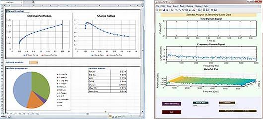 Portfolio optimization using MATLAB algorithms packaged as an add-in for Microsoft Excel (left), and a standalone desktop application for spectral analysis (right)