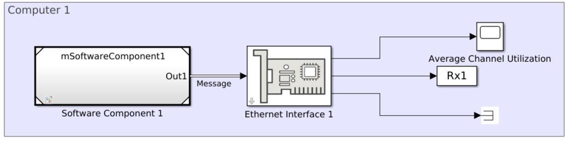 Modélisez un réseau de communication Ethernet avec un protocole CSMA/CD