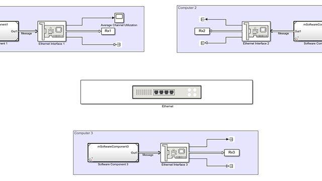 Modéliser un réseau de communication Ethernet avec un protocole CSMA/CD