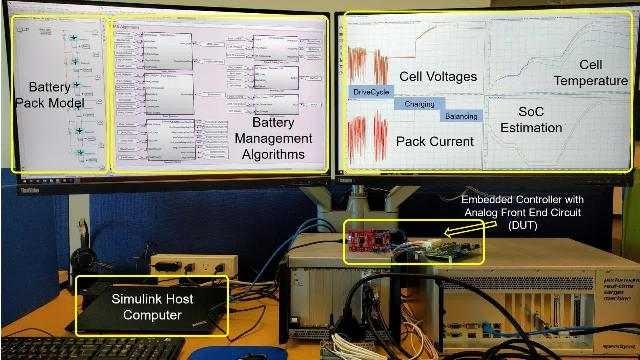 Simulation HIL dans le domaine des systèmes de gestion de batterie (BMS) et des applications de contrôle. validation et test des algorithmes BMS et des applications de contrôle avant leur déploiement sur le terrain.