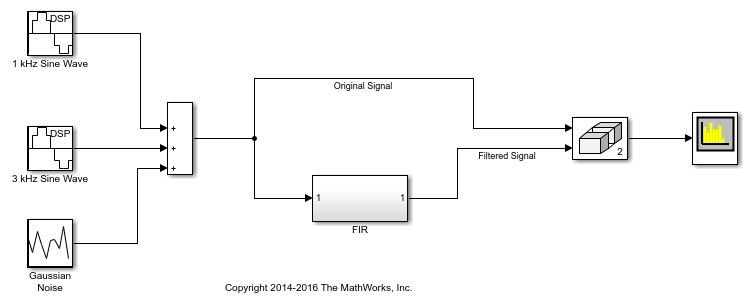 Générer du code optimisé pour ARM Cortex à partir d'un FIR en utilisant Embedded Coder.