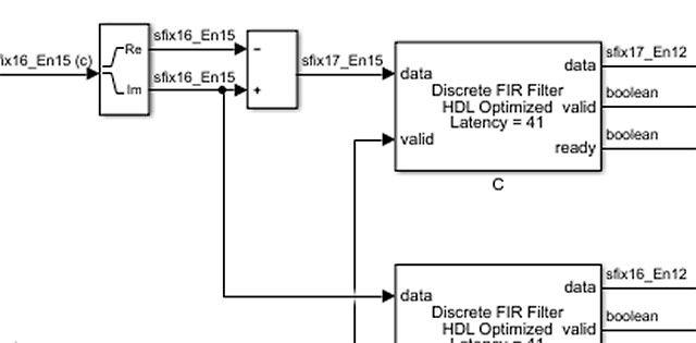 Modélisation pour la conception ASIC