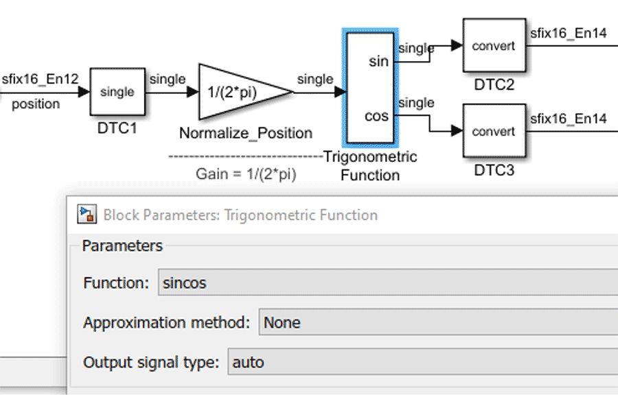 Modélisation pour la programmation FPGA