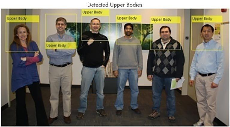 Segmentation sémantique - Détection d'objets