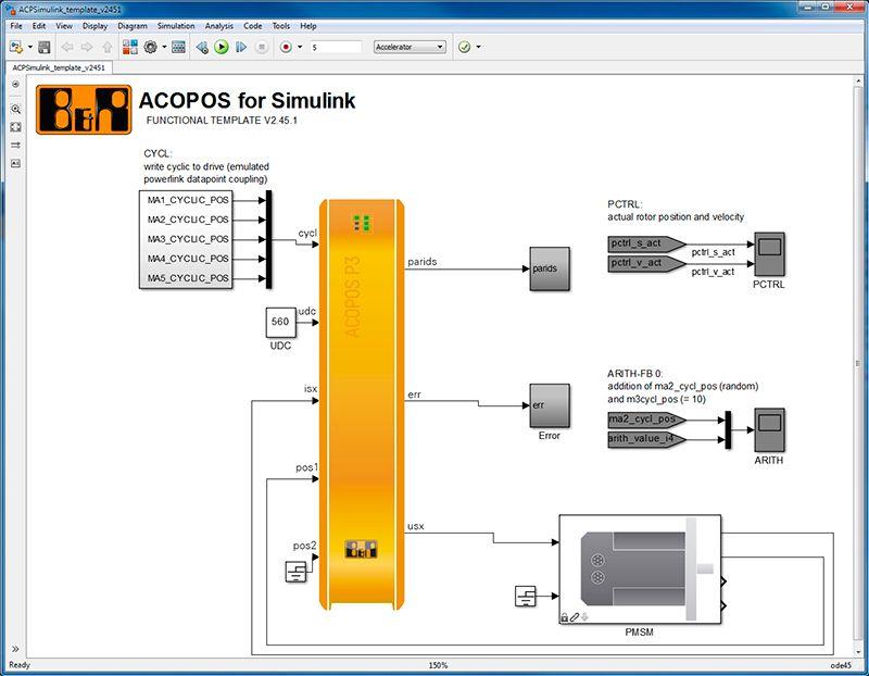 Le blockset ACOPOS pour Simulink.