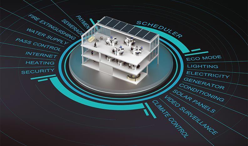 Systèmes de gestion des bâtiments