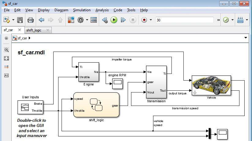 Allegro Microsystems explique comment l'entreprise a tiré profit de MATLAB et Simulink afin d'accélérer le prototypage, de rationnaliser la vérification basée sur UVM et de générer automatiquement du code RTL pour les circuits intégrés de capteurs à signaux mixtes.