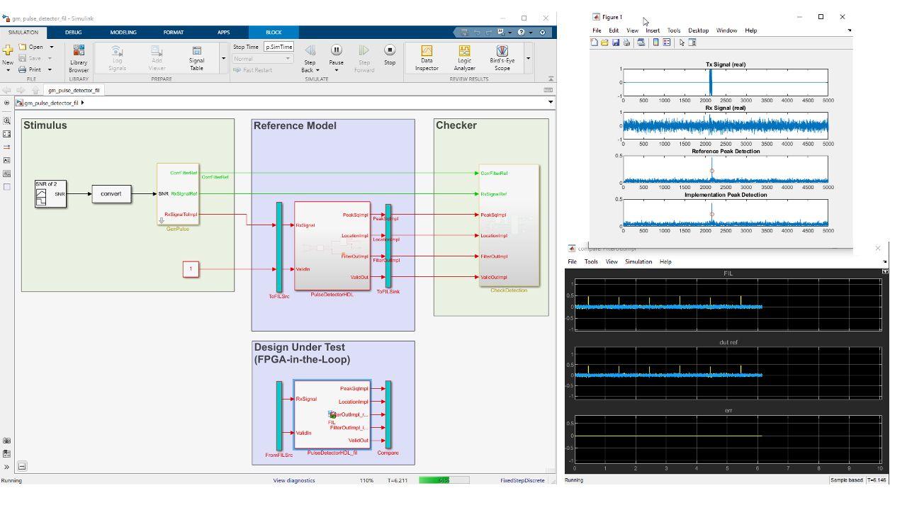 Vérifiez du code VHDL et Verilog à l'aide de simulateurs HDL et de test benches FPGA-in-the-loop avec HDL Verifier.