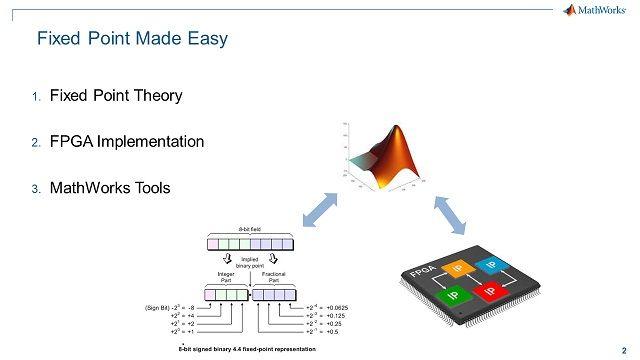Apprenez les concepts fondamentaux des mathématiques en virgule fixe, et comment appliquer ces connaissances pour implémenter efficacement votre design sur FPGA.