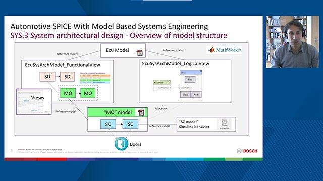 Matt Ley décrit le projet de transformation du développement de Rolls-Royce Control Systems, ECOSIStem. L'introduction des lignes de produits modélisées pour l'ensemble des systèmes et logiciels embarqués sur les moteurs a pour objectif de promouvoir la réutilisation des conceptions, du concept jusqu'à la certification DO-178.