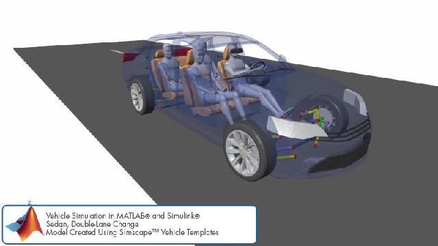 Découvrez une animation illustrant une simulation de changement de voie avec Simscape.