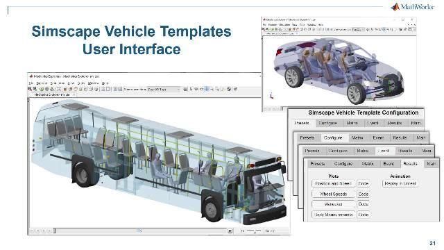 Découvrez comment utiliser l'application de configuration des modèles de véhicules Simscape pour configurer le véhicule et la manœuvre que vous souhaitez exécuter.