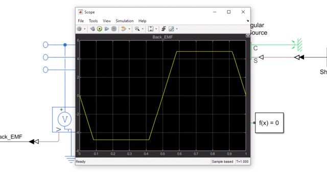 How to Design Motor Controllers Using Simscape Electrical