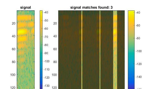 Application Signal Analyzer pour visualiser, prétraiter et comparer des données