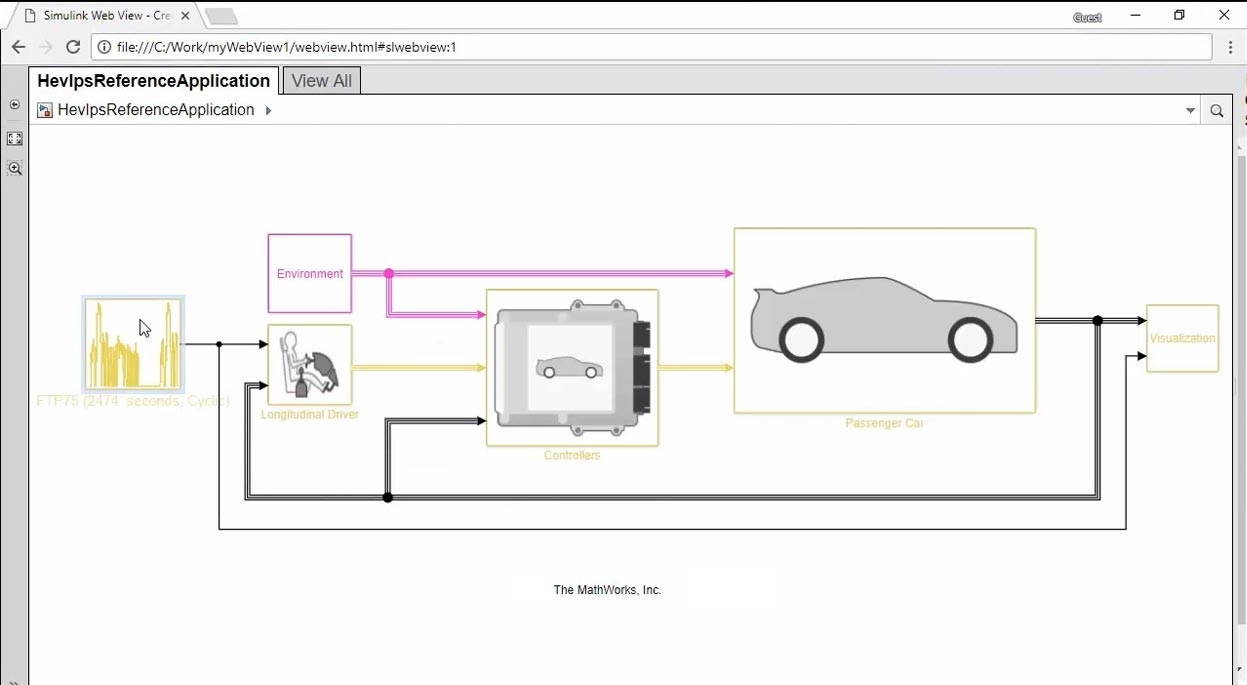 Création de guides interactifs à partir de modèles Simulink